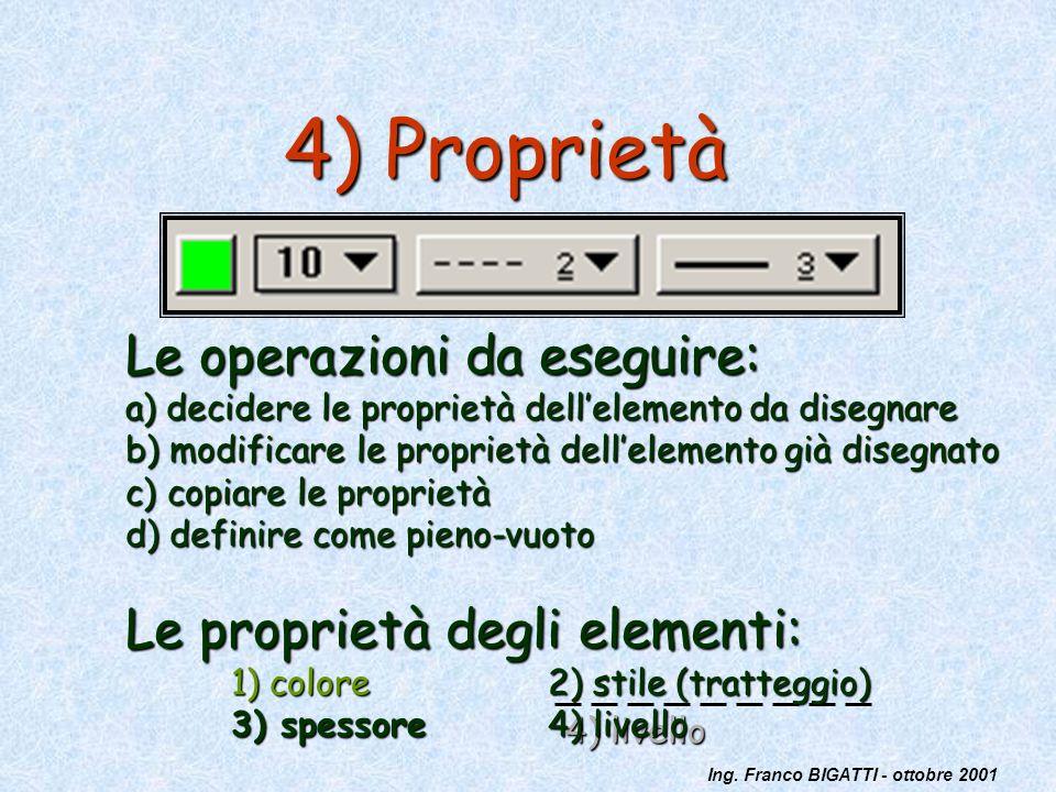 Ing. Franco BIGATTI - ottobre 2001 4) Proprietà 4) livello Le operazioni da eseguire: a) decidere le proprietà dellelemento da disegnare b) modificare