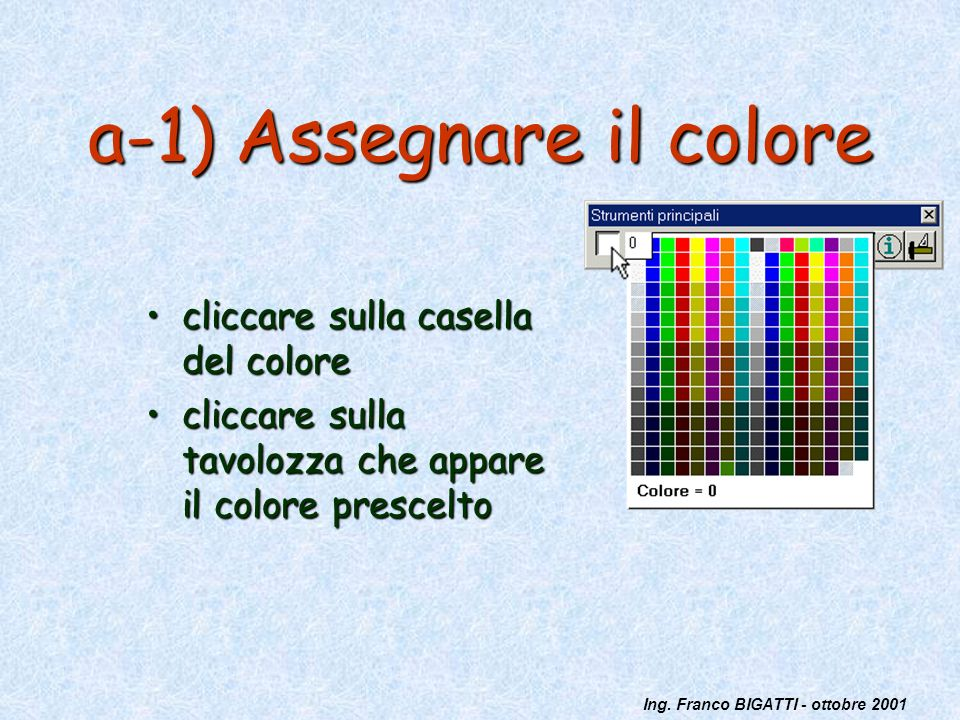Ing. Franco BIGATTI - ottobre 2001 a-1) Assegnare il colore cliccare sulla casella del colorecliccare sulla casella del colore cliccare sulla tavolozz