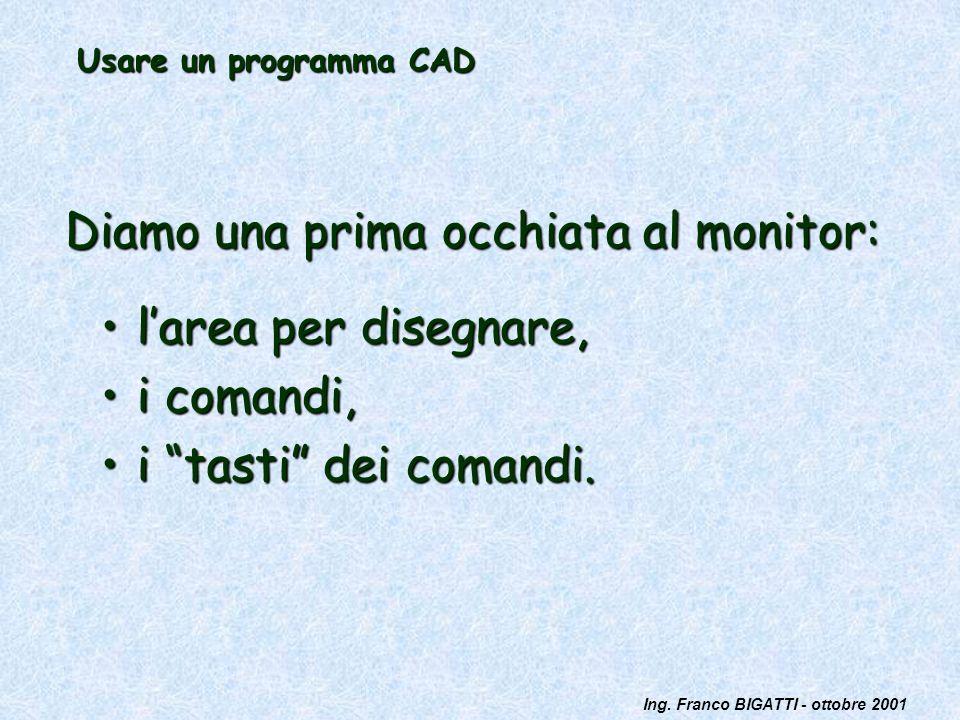 Ing. Franco BIGATTI - ottobre 2001 Usare un programma CAD Diamo una prima occhiata al monitor: larea per disegnare,larea per disegnare, i comandi,i co
