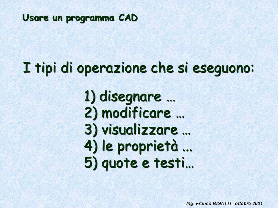 Ing. Franco BIGATTI - ottobre 2001 Usare un programma CAD I tipi di operazione che si eseguono: 1) disegnare … 2) modificare … 3) visualizzare … 4) le