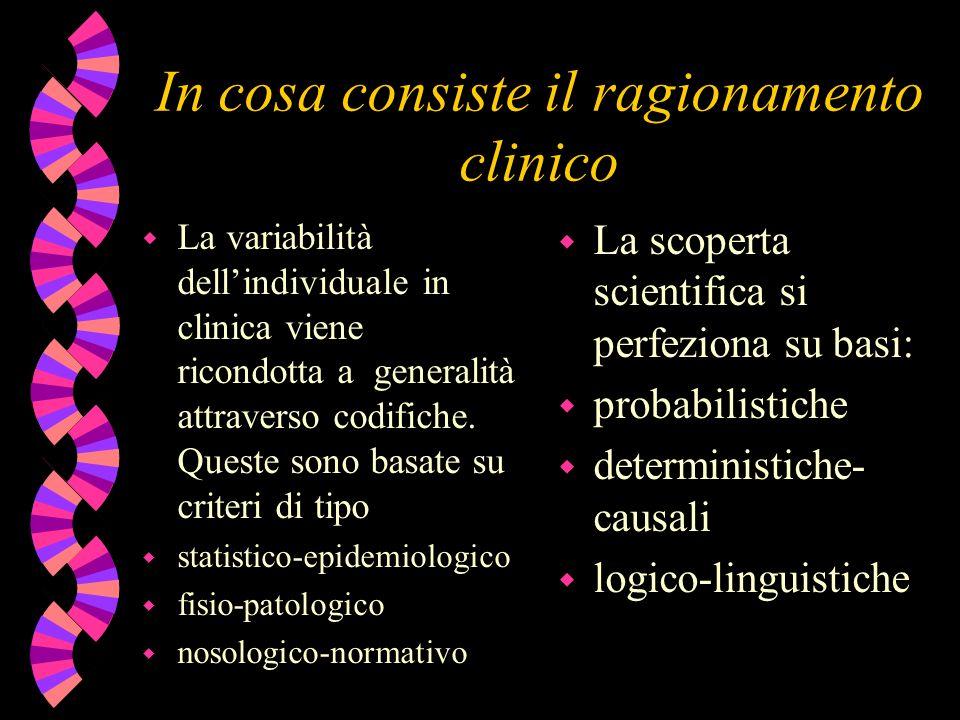 In cosa consiste il ragionamento clinico w La variabilità dellindividuale in clinica viene ricondotta a generalità attraverso codifiche.