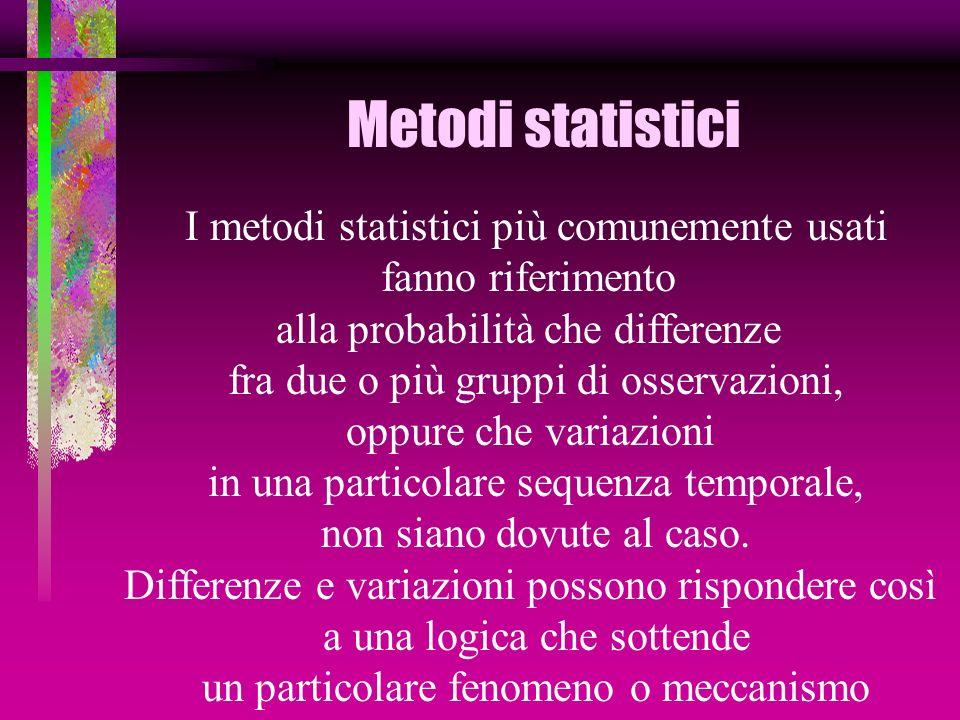 Metodi statistici I metodi statistici più comunemente usati fanno riferimento alla probabilità che differenze fra due o più gruppi di osservazioni, oppure che variazioni in una particolare sequenza temporale, non siano dovute al caso.