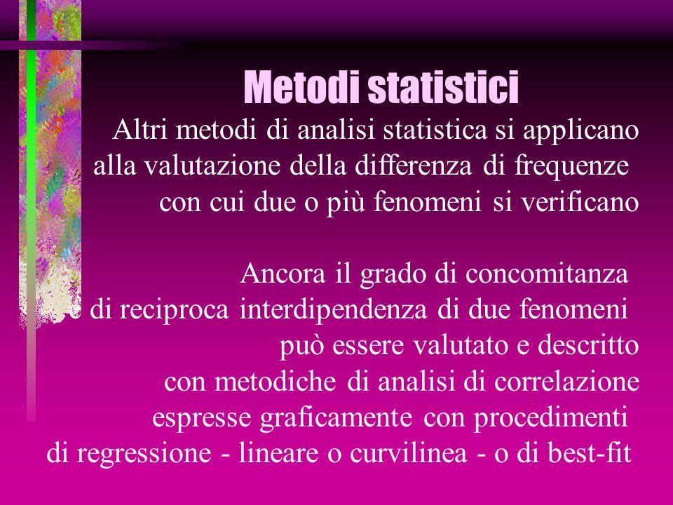 Metodi statistici Altri metodi di analisi statistica si applicano alla valutazione della differenza di frequenze con cui due o più fenomeni si verificano Ancora il grado di concomitanza e di reciproca interdipendenza di due fenomeni può essere valutato e descritto con metodiche di analisi di correlazione espresse graficamente con procedimenti di regressione - lineare o curvilinea - o di best-fit