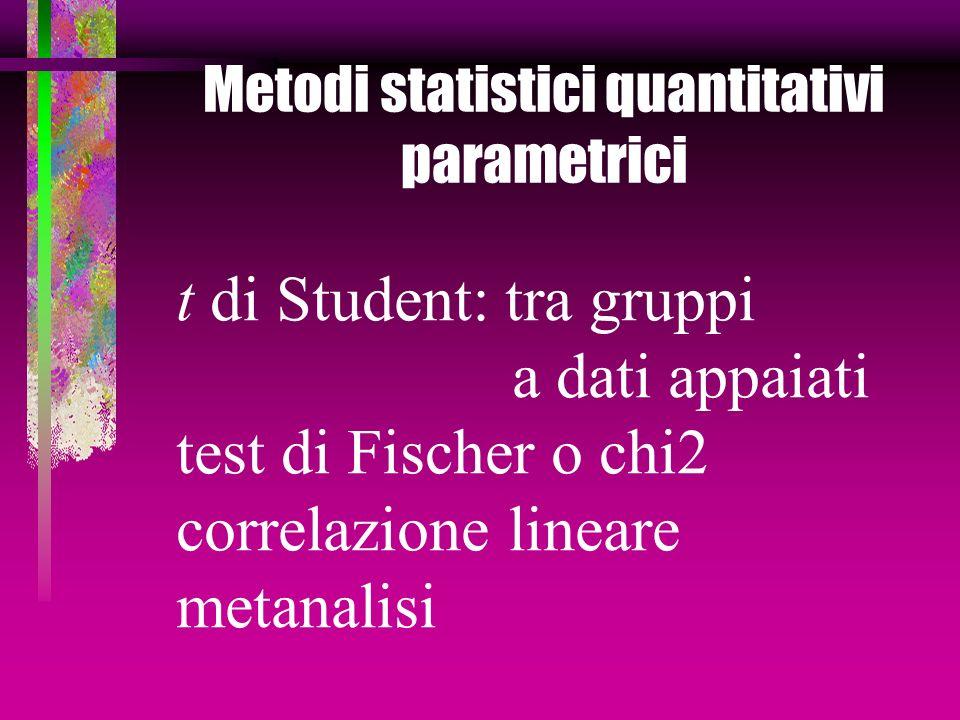 Metodi statistici quantitativi parametrici t di Student: tra gruppi a dati appaiati test di Fischer o chi2 correlazione lineare metanalisi