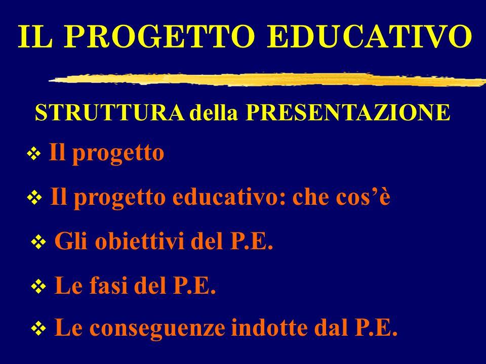 IL PROGETTO EDUCATIVO Il progetto STRUTTURA della PRESENTAZIONE Il progetto educativo: che cosè Gli obiettivi del P.E.