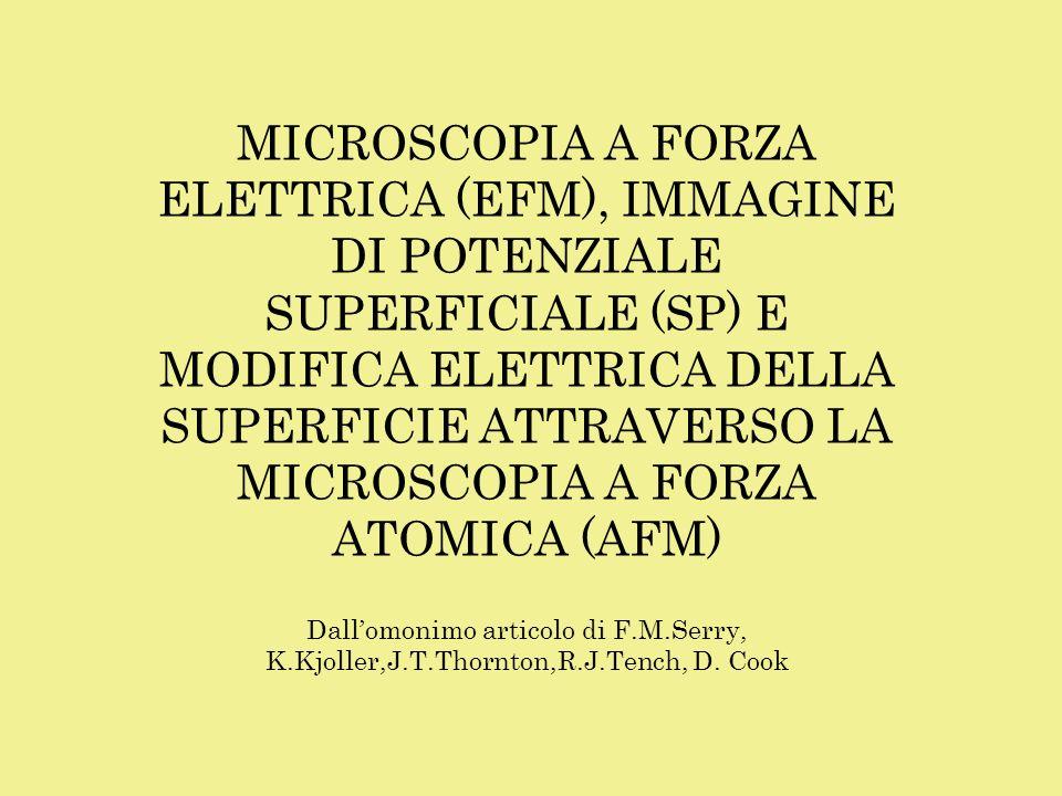 MICROSCOPIA A FORZA ELETTRICA (EFM), IMMAGINE DI POTENZIALE SUPERFICIALE (SP) E MODIFICA ELETTRICA DELLA SUPERFICIE ATTRAVERSO LA MICROSCOPIA A FORZA