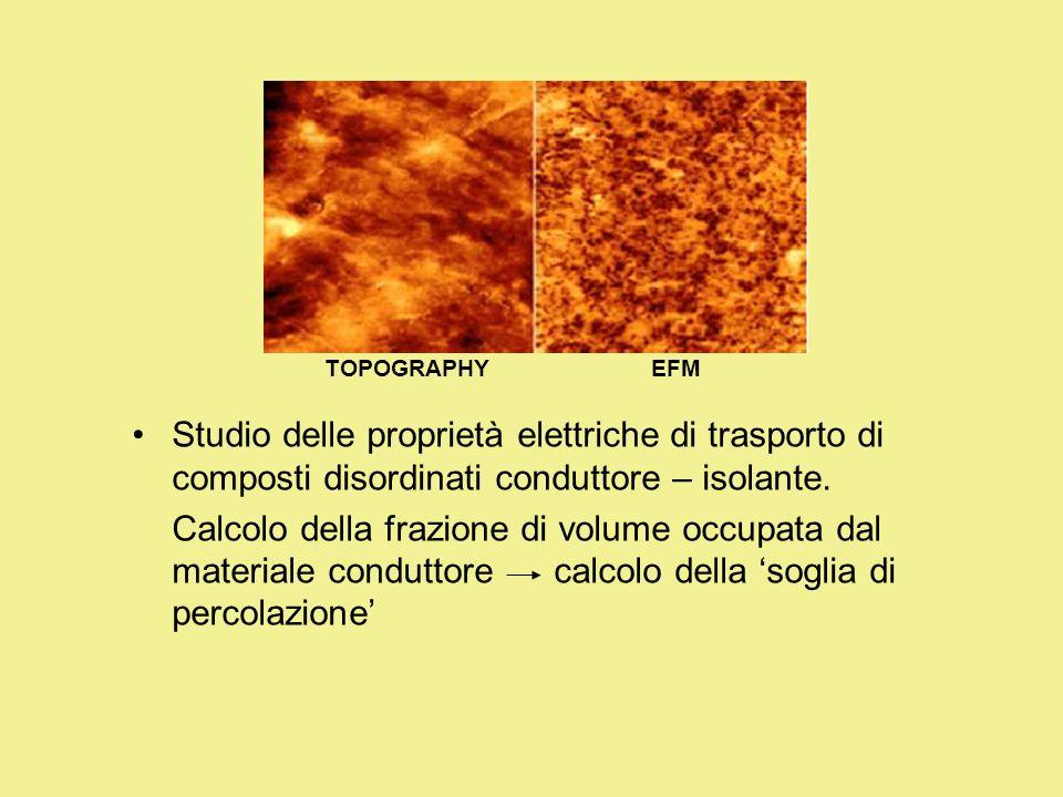 Studio delle proprietà elettriche di trasporto di composti disordinati conduttore – isolante. Calcolo della frazione di volume occupata dal materiale