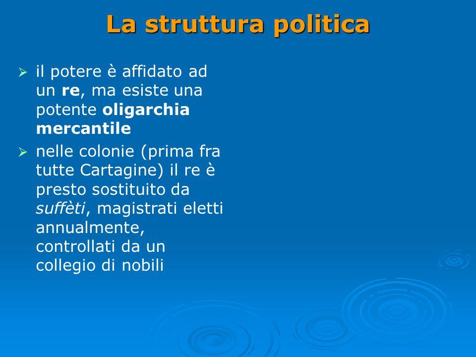 La struttura politica il potere è affidato ad un re, ma esiste una potente oligarchia mercantile nelle colonie (prima fra tutte Cartagine) il re è pre