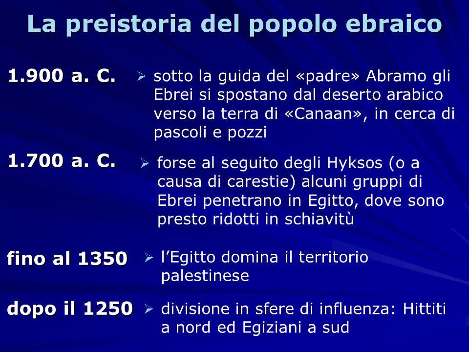La preistoria del popolo ebraico 1.900 a. C. sotto la guida del «padre» Abramo gli Ebrei si spostano dal deserto arabico verso la terra di «Canaan», i
