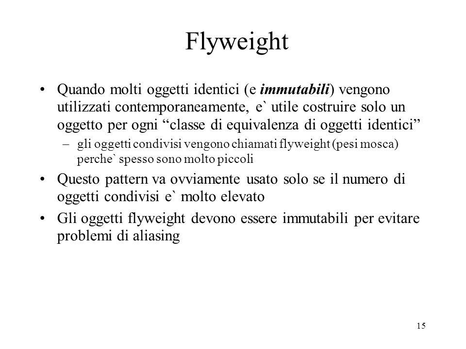 15 Flyweight Quando molti oggetti identici (e immutabili) vengono utilizzati contemporaneamente, e` utile costruire solo un oggetto per ogni classe di