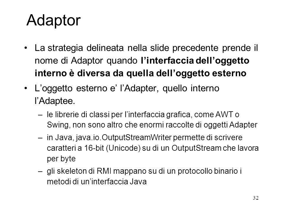 32 Adaptor La strategia delineata nella slide precedente prende il nome di Adaptor quando linterfaccia delloggetto interno è diversa da quella dellogg