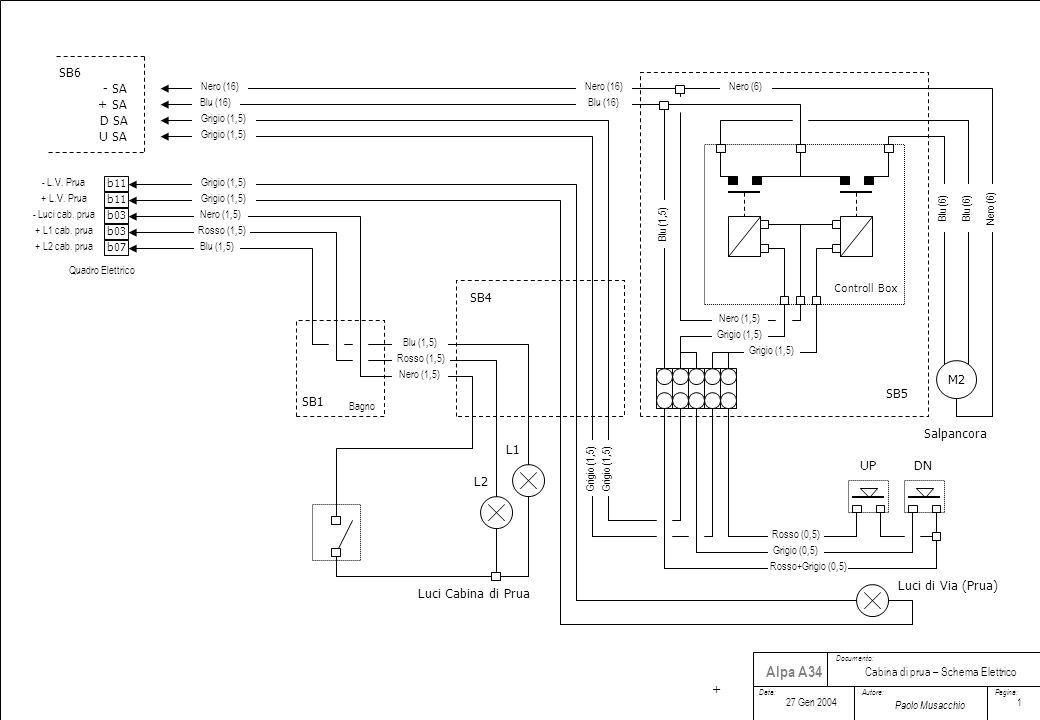 Documento: Data:Autore:Pagina: Paolo Musacchio Alpa A34 + + SA - SA SB1 SB4 SB5 Nero (6) Blu (6) Grigio (1,5) Luci Cabina di Prua Nero (1,5) Rosso (1,