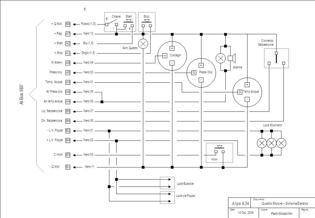 Documento: Data:Autore:Pagina: Paolo Musacchio Alpa A34 B8 A7 + Reg. Rosso (1,5)+ Q.Mot. Nero 12 A2 + StartNero 5Blu (1,5) Chiave StartStop A1 + StopN