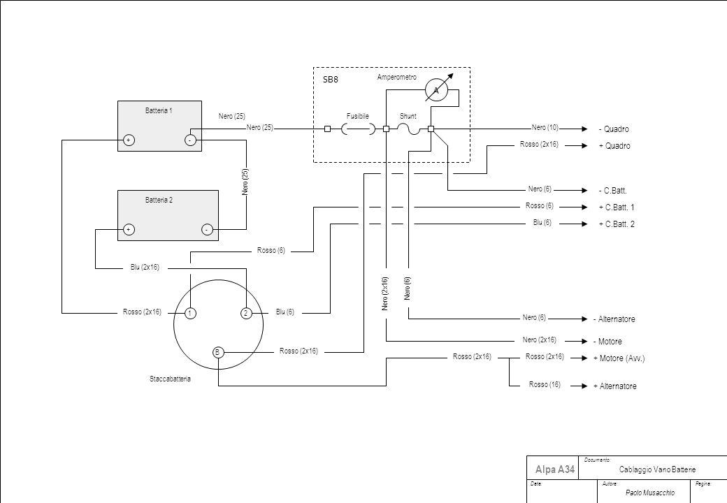 Documento: Data:Autore:Pagina: Paolo Musacchio Alpa A34 +- - Batteria 1 Batteria 2 SB8 ShuntFusibile Amperometro A Nero (25) Nero (2x16) Nero (6) Nero