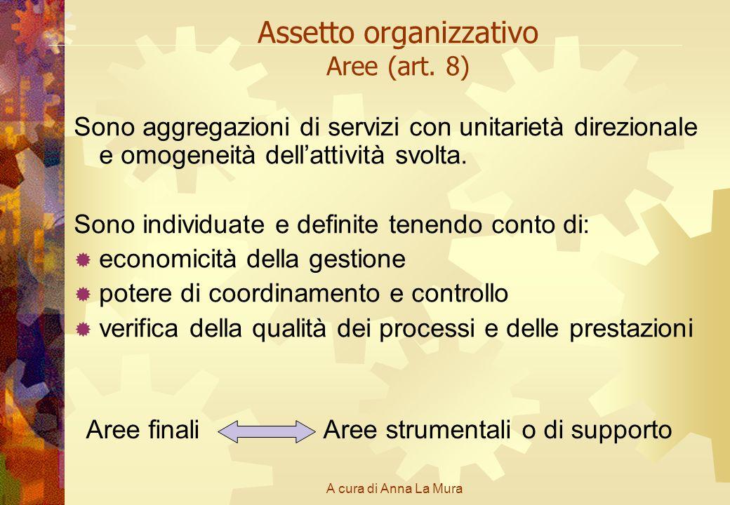 A cura di Anna La Mura Assetto organizzativo Aree (art. 8) Sono aggregazioni di servizi con unitarietà direzionale e omogeneità dellattività svolta. S