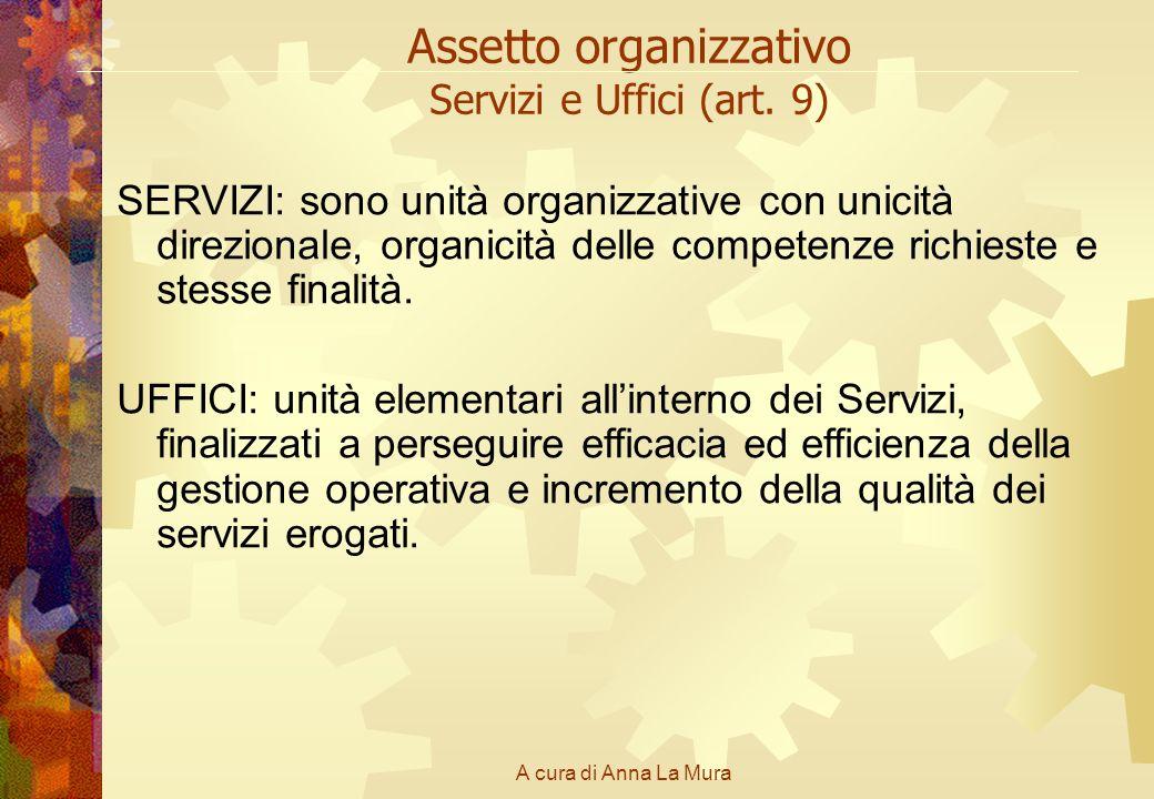 A cura di Anna La Mura Assetto organizzativo Servizi e Uffici (art. 9) SERVIZI: sono unità organizzative con unicità direzionale, organicità delle com