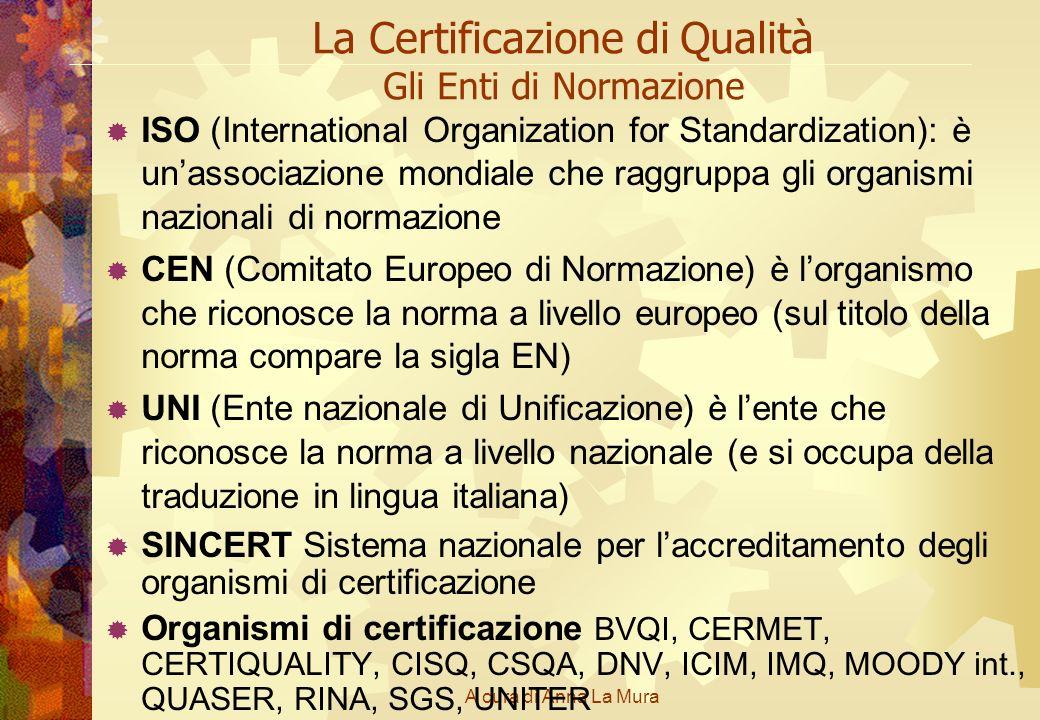 A cura di Anna La Mura La Certificazione di Qualità Gli Enti di Normazione ISO (International Organization for Standardization): è unassociazione mond