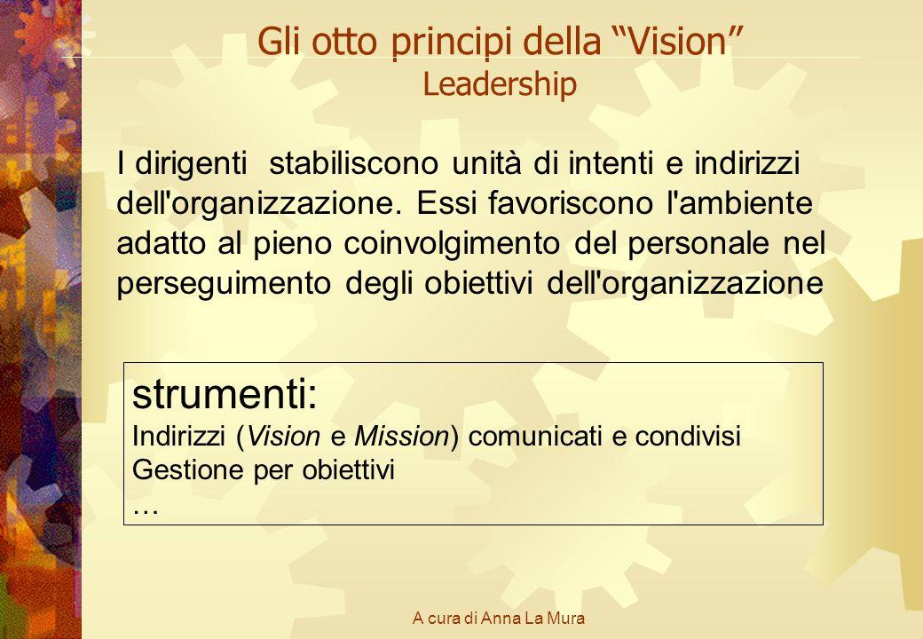 A cura di Anna La Mura Gli otto principi della Vision Leadership I dirigenti stabiliscono unità di intenti e indirizzi dell'organizzazione. Essi favor