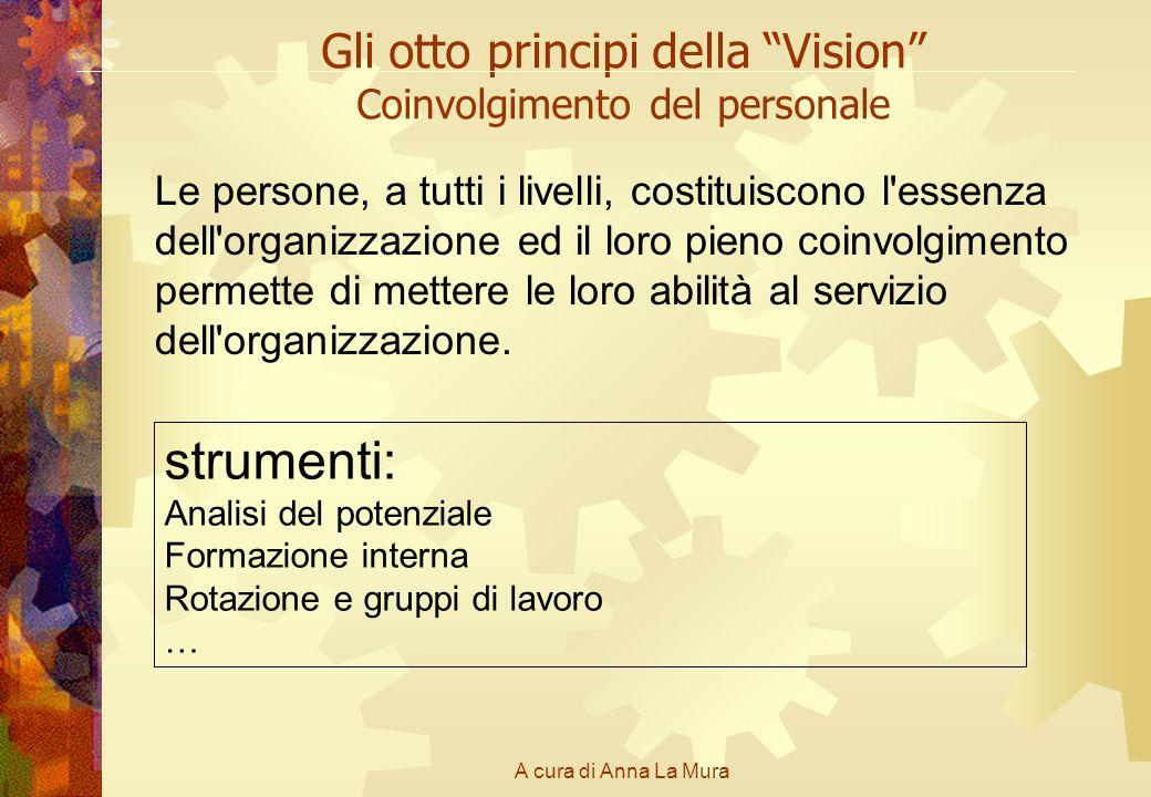 A cura di Anna La Mura Gli otto principi della Vision Coinvolgimento del personale Le persone, a tutti i livelli, costituiscono l'essenza dell'organiz
