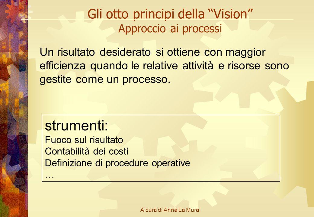 A cura di Anna La Mura Gli otto principi della Vision Approccio ai processi Un risultato desiderato si ottiene con maggior efficienza quando le relati