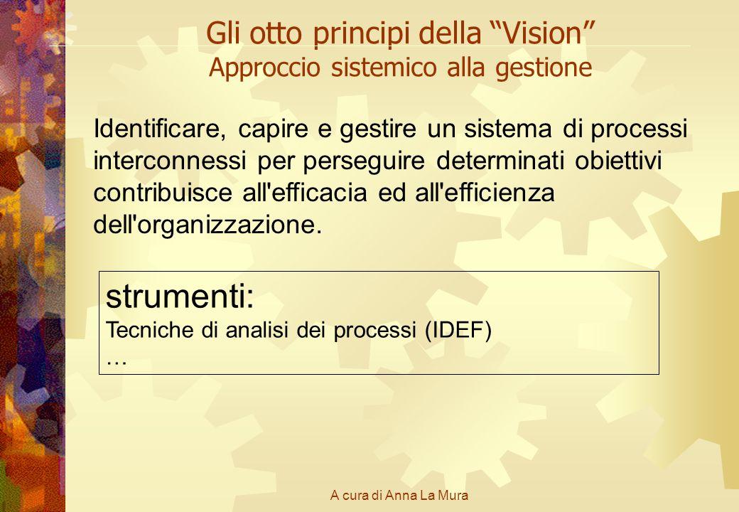 A cura di Anna La Mura Gli otto principi della Vision Approccio sistemico alla gestione Identificare, capire e gestire un sistema di processi intercon