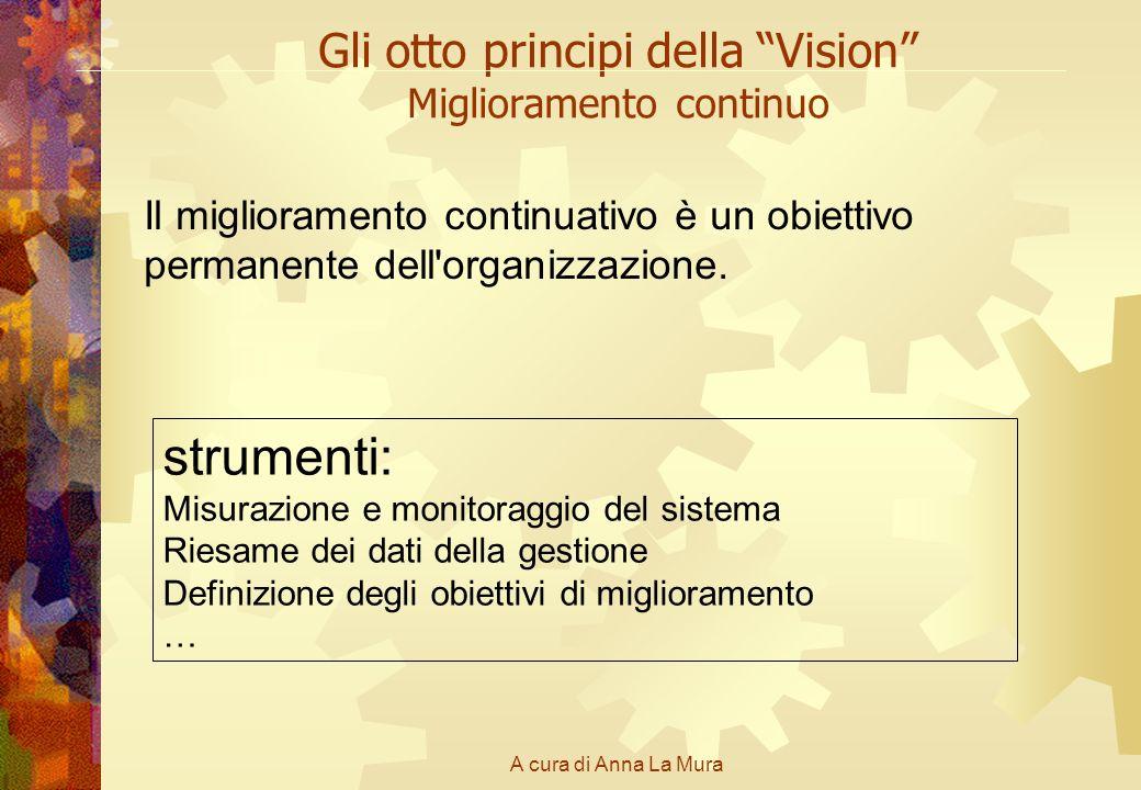 A cura di Anna La Mura Gli otto principi della Vision Miglioramento continuo Il miglioramento continuativo è un obiettivo permanente dell'organizzazio