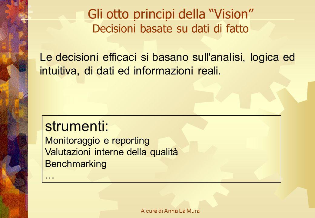 A cura di Anna La Mura Gli otto principi della Vision Decisioni basate su dati di fatto Le decisioni efficaci si basano sull'analisi, logica ed intuit