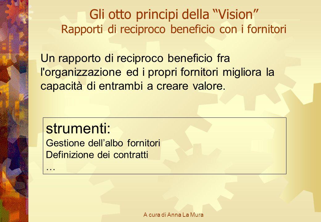 A cura di Anna La Mura Gli otto principi della Vision Rapporti di reciproco beneficio con i fornitori Un rapporto di reciproco beneficio fra l'organiz