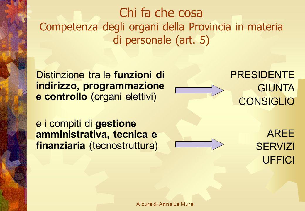 A cura di Anna La Mura Chi fa che cosa Competenza degli organi della Provincia in materia di personale (art. 5) Distinzione tra le funzioni di indiriz