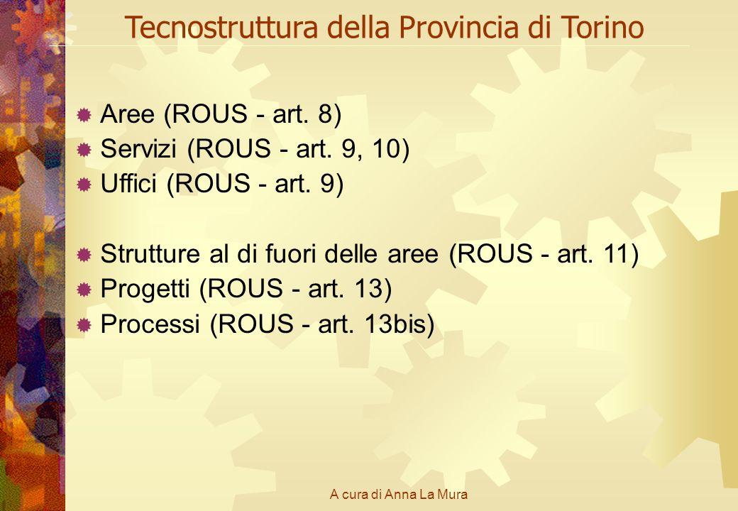 A cura di Anna La Mura Tecnostruttura della Provincia di Torino Aree (ROUS - art. 8) Servizi (ROUS - art. 9, 10) Uffici (ROUS - art. 9) Strutture al d