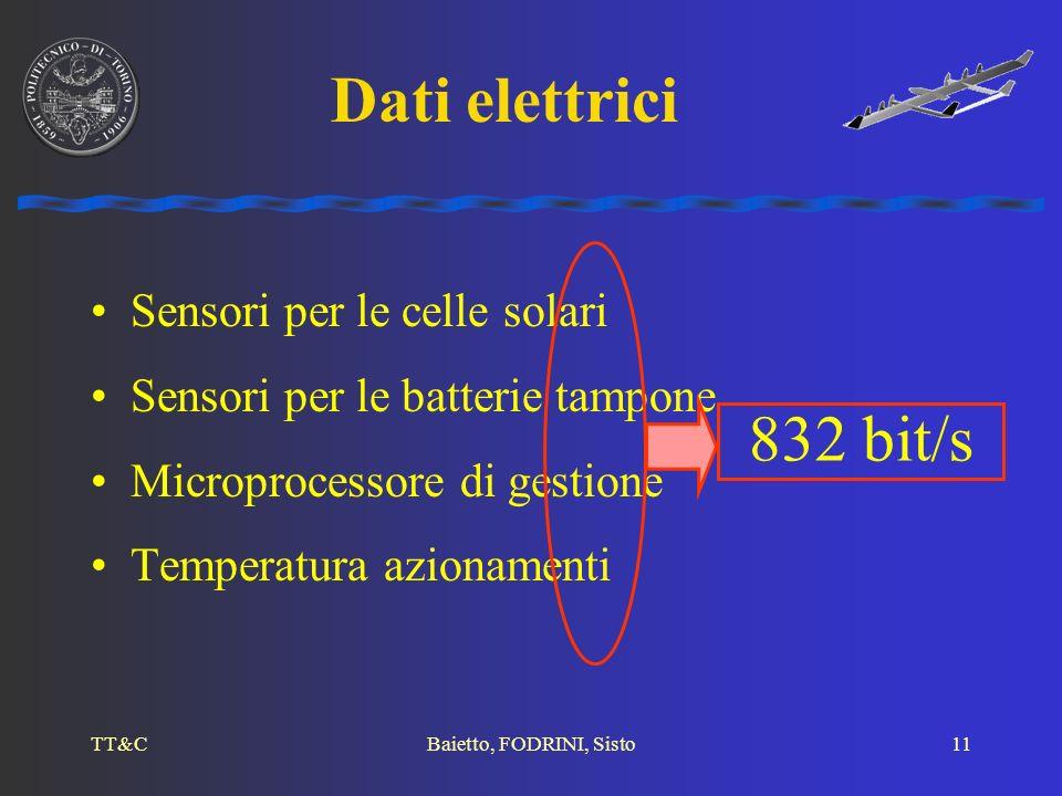 TT&CBaietto, FODRINI, Sisto11 Sensori per le celle solari Sensori per le batterie tampone Microprocessore di gestione Temperatura azionamenti Dati ele