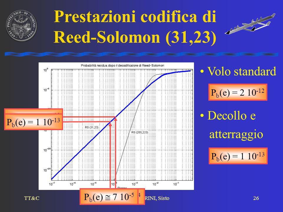 TT&CBaietto, FODRINI, Sisto26 Prestazioni codifica di Reed-Solomon (31,23) P b (e) = 2 10 -12 Volo standard P b (e) = 2 10 -12 Decollo e atterraggio P