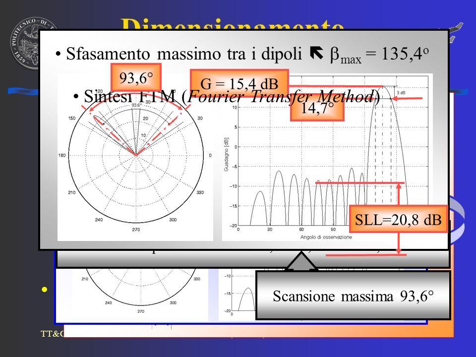 TT&CBAIETTO, Fodrini, Sisto31 N = 11 dipoli D = 765 mm h = 44 mm Dimensionamento delle antenne di terra Distribuzione di ampiezza delle correnti Scans