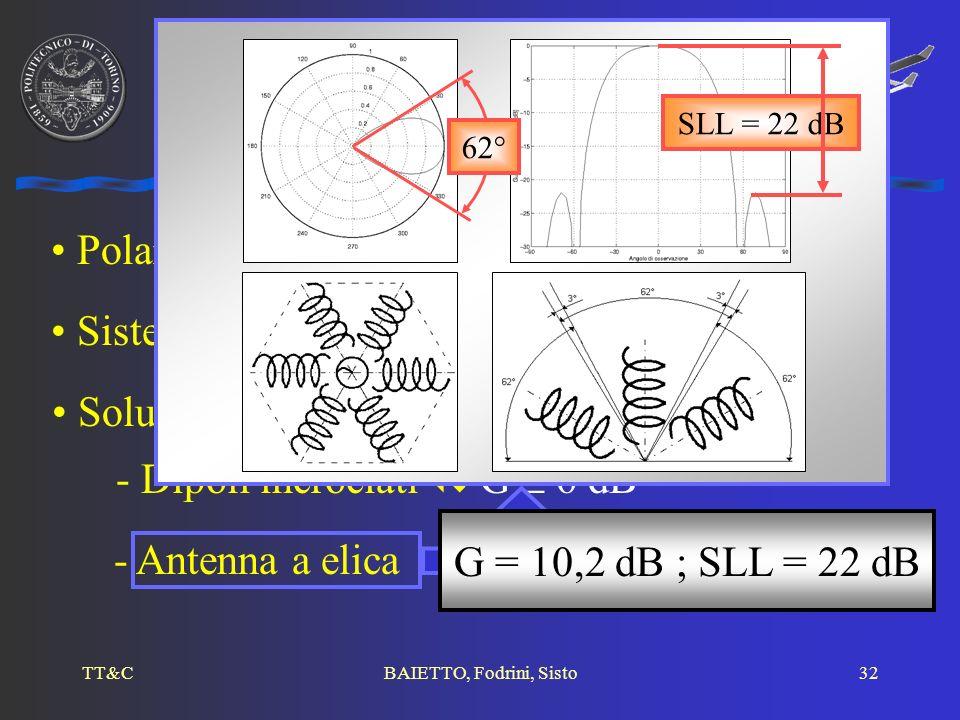 TT&CBAIETTO, Fodrini, Sisto32 Antenne di bordo Polarizzazione circolare e apertura circa 180 ° Sistema di antenne con meccanismo di gestione Soluzioni