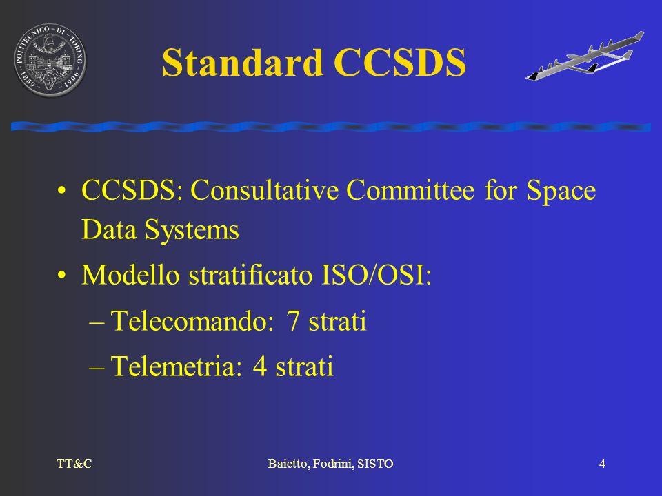 TT&CBaietto, FODRINI, Sisto25 Prestazioni codifica Convoluzionale (2,1,7) Volo standard Decollo e atterraggio GFAD =- 10dB P b (e) 1 10 -4 GFAD = 10dB P b (e) 7 10 -5