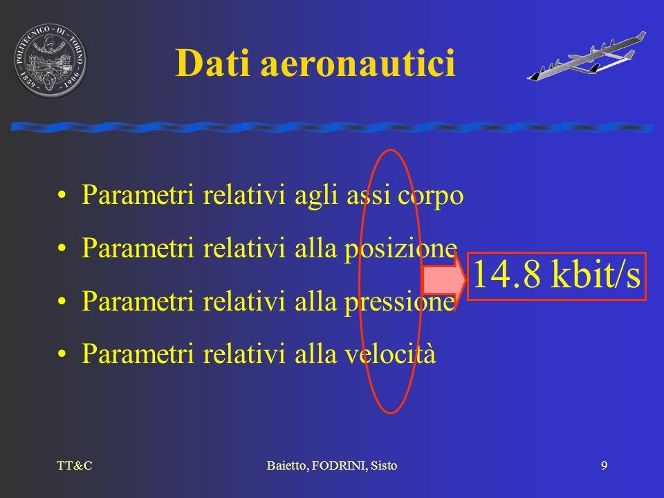 TT&CBaietto, FODRINI, Sisto9 Parametri relativi agli assi corpo Parametri relativi alla posizione Parametri relativi alla pressione Parametri relativi