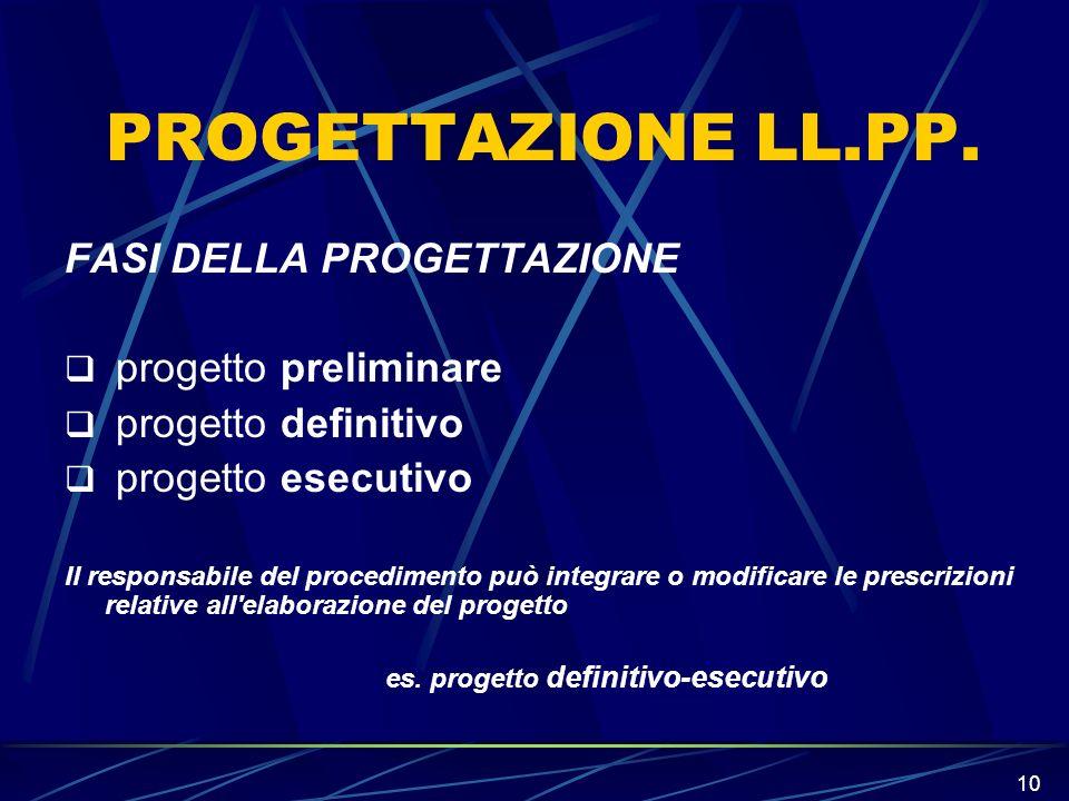 10 PROGETTAZIONE LL.PP. FASI DELLA PROGETTAZIONE progetto preliminare progetto definitivo progetto esecutivo Il responsabile del procedimento può inte