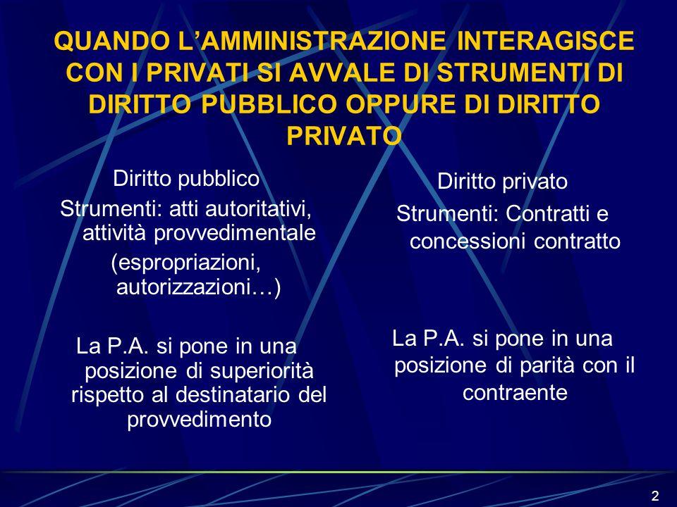 2 QUANDO LAMMINISTRAZIONE INTERAGISCE CON I PRIVATI SI AVVALE DI STRUMENTI DI DIRITTO PUBBLICO OPPURE DI DIRITTO PRIVATO Diritto pubblico Strumenti: a