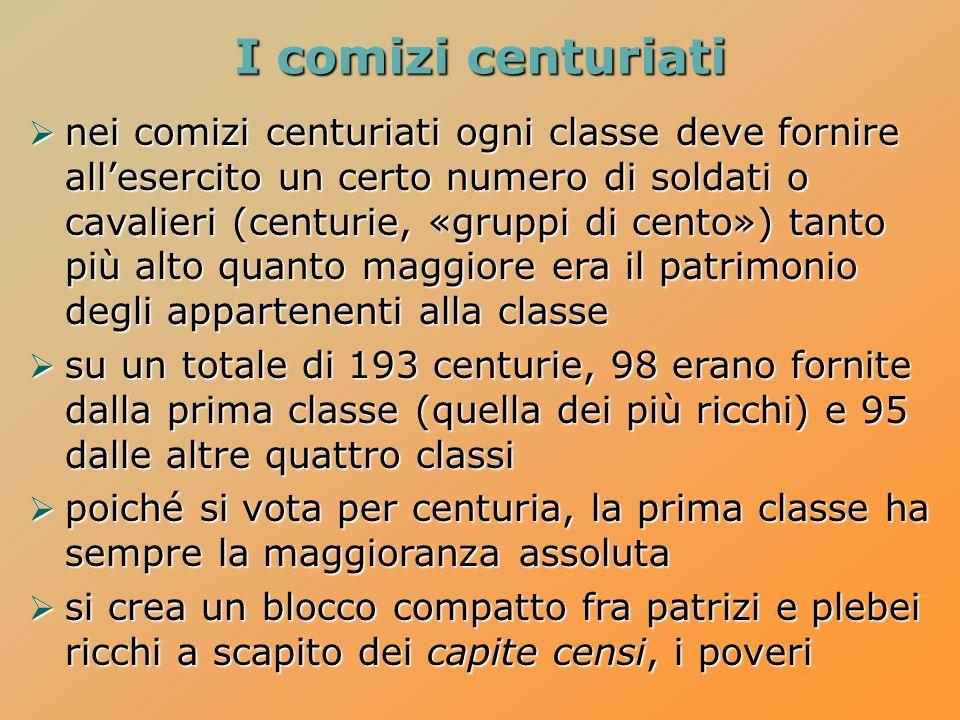 I comizi centuriati nei comizi centuriati ogni classe deve fornire allesercito un certo numero di soldati o cavalieri (centurie, «gruppi di cento») ta