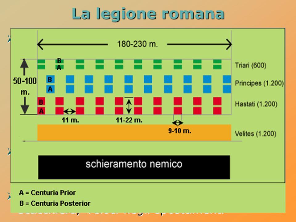 dopo le guerre sannitiche (combattute su terreni impervi) la legione viene schierata su quattro file: dopo le guerre sannitiche (combattute su terreni
