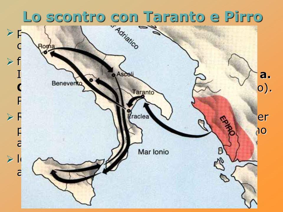 poco dopo Pirro è chiamato in Sicilia dalle città greche per difenderle dai Cartaginesi poco dopo Pirro è chiamato in Sicilia dalle città greche per difenderle dai Cartaginesi fallita la spedizione in Sicilia, Pirro torna in Italia e viene sconfitto dai Romani nel 275 a.