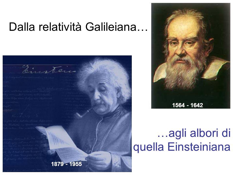 Dalla relatività Galileiana… …agli albori di quella Einsteiniana 1879 - 1955 1564 - 1642