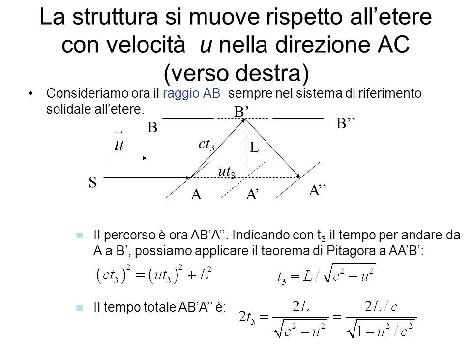 La struttura si muove rispetto alletere con velocità u nella direzione AC (verso destra) Consideriamo ora il raggio AB sempre nel sistema di riferimen