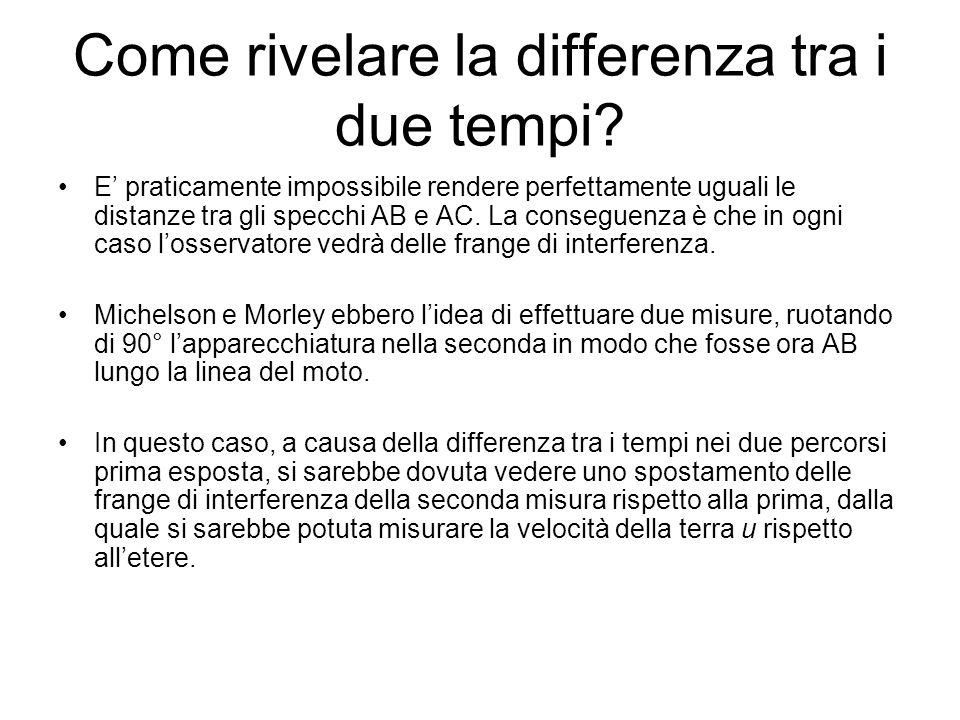 Come rivelare la differenza tra i due tempi? E praticamente impossibile rendere perfettamente uguali le distanze tra gli specchi AB e AC. La conseguen