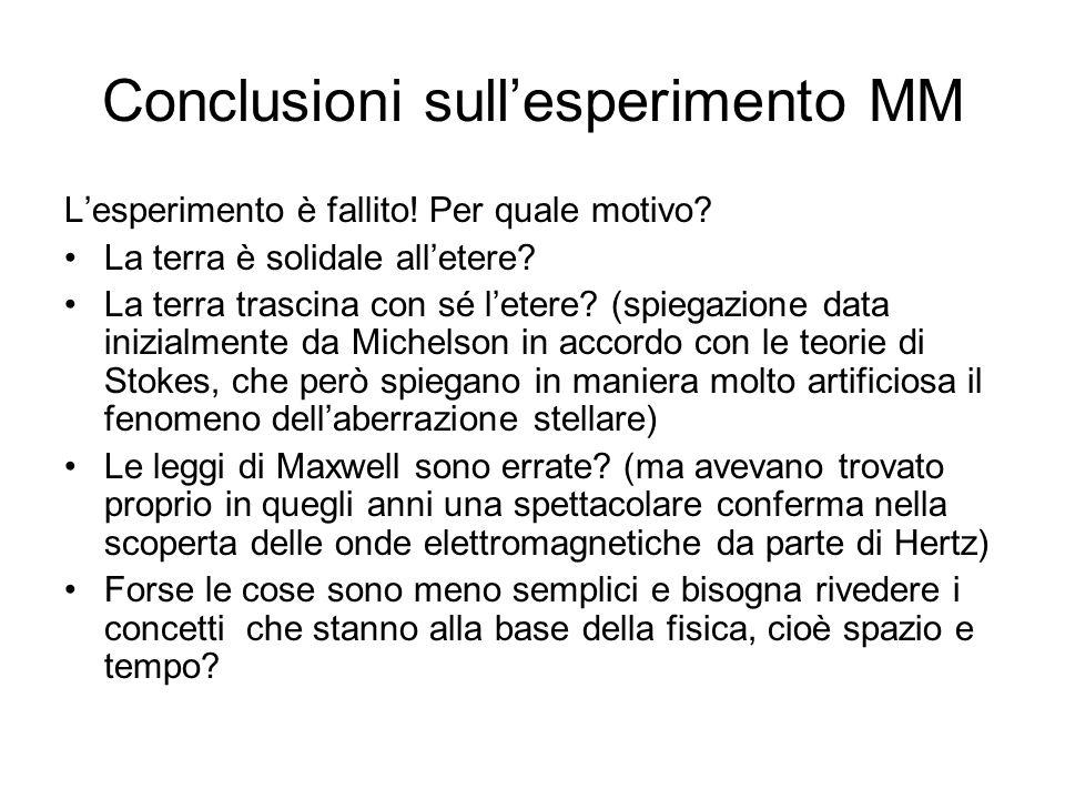 Conclusioni sullesperimento MM Lesperimento è fallito! Per quale motivo? La terra è solidale alletere? La terra trascina con sé letere? (spiegazione d