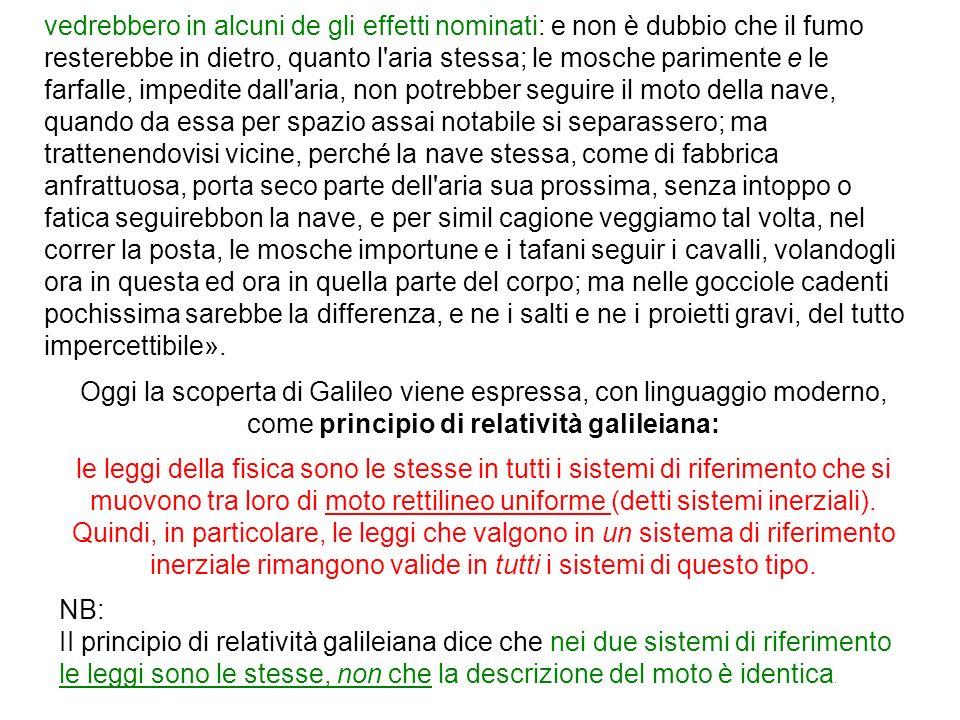 Riassumiamo la relatività Galileiana come trattato in… … Levoluzione della fisica di A.Einstein-L.Infeld 1) Non si conoscono regole per trovare un sistema inerziale.