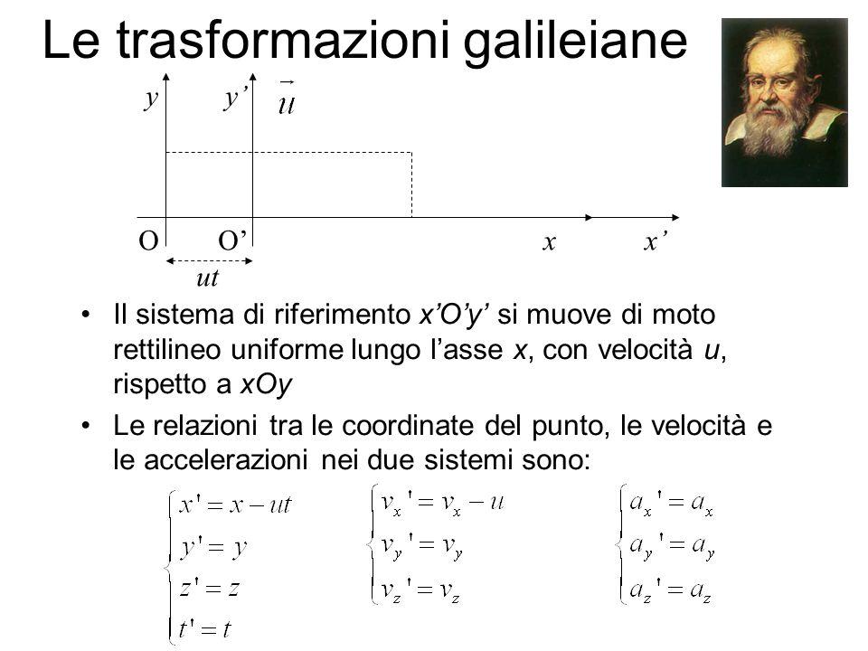 Invarianza rispetto alle trasformazioni galileiane La distanza tra due punti calcolata in xOy o in xOy è la stessa La durata di un intervallo di tempo è la stessa Laccelerazione di un corpo è la stessa Sostituendo la trasformazione di coordinate precedente nelle leggi di Newton otteniamo leggi identiche: le leggi di Newton sono invarianti rispetto alle trasformazioni galileiane.
