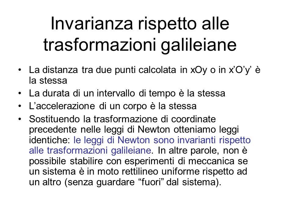 Invarianza rispetto alle trasformazioni galileiane La distanza tra due punti calcolata in xOy o in xOy è la stessa La durata di un intervallo di tempo