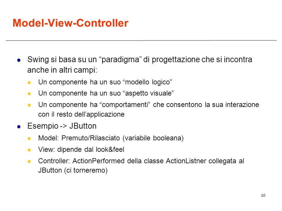 10 Model-View-Controller Swing si basa su un paradigma di progettazione che si incontra anche in altri campi: Un componente ha un suo modello logico U