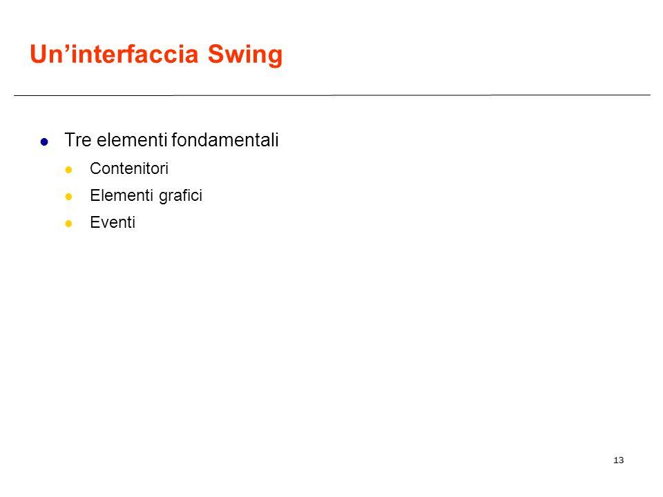 13 Uninterfaccia Swing Tre elementi fondamentali Contenitori Elementi grafici Eventi